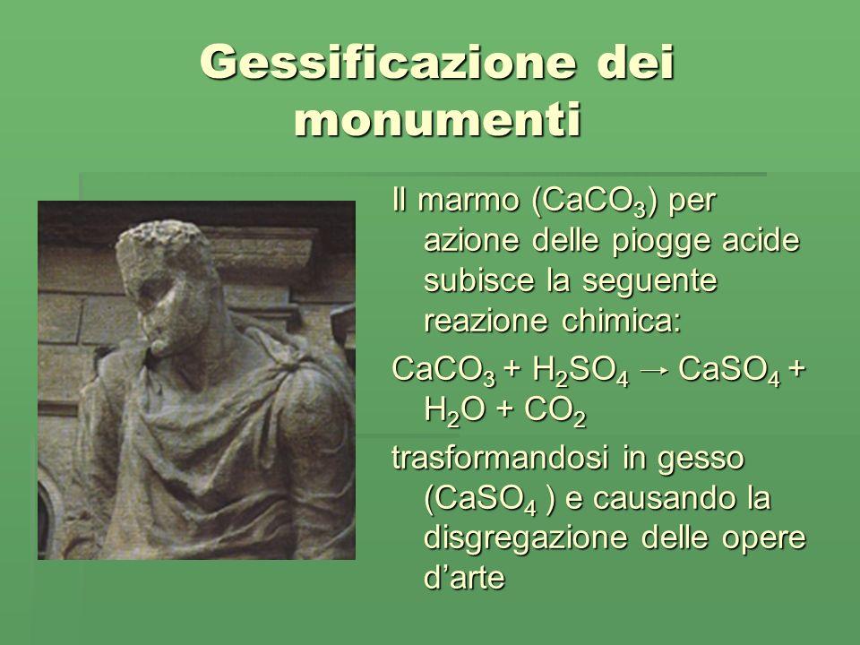 Gessificazione dei monumenti Il marmo (CaCO 3 ) per azione delle piogge acide subisce la seguente reazione chimica: CaCO 3 + H 2 SO 4 CaSO 4 + H 2 O + CO 2 trasformandosi in gesso (CaSO 4 ) e causando la disgregazione delle opere darte