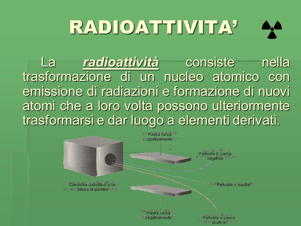 RADIOATTIVITA La radioattività consiste nella trasformazione di un nucleo atomico con emissione di radiazioni e formazione di nuovi atomi che a loro volta possono ulteriormente trasformarsi e dar luogo a elementi derivati.