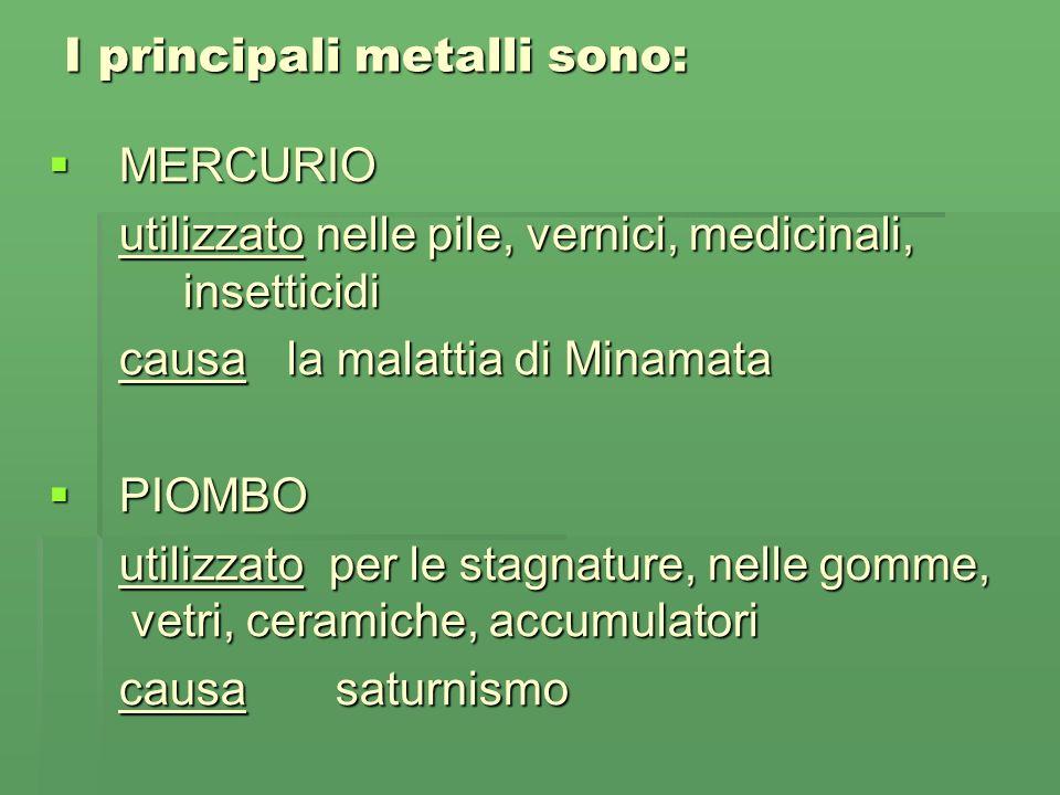 I principali metalli sono: MERCURIO MERCURIO utilizzato nelle pile, vernici, medicinali, insetticidi causala malattia di Minamata PIOMBO PIOMBO utilizzato per le stagnature, nelle gomme, vetri, ceramiche, accumulatori causa saturnismo