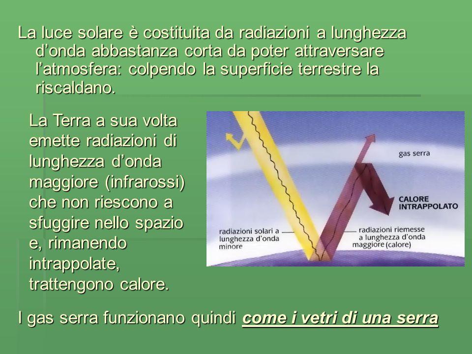 La luce solare è costituita da radiazioni a lunghezza donda abbastanza corta da poter attraversare latmosfera: colpendo la superficie terrestre la riscaldano.
