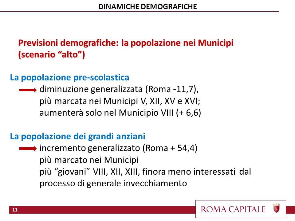 La popolazione pre-scolastica diminuzione generalizzata (Roma -11,7), più marcata nei Municipi V, XII, XV e XVI; aumenterà solo nel Municipio VIII (+ 6,6) La popolazione dei grandi anziani incremento generalizzato (Roma + 54,4) più marcato nei Municipi più giovani VIII, XII, XIII, finora meno interessati dal processo di generale invecchiamento Previsioni demografiche: la popolazione nei Municipi (scenario alto) 11 DINAMICHE DEMOGRAFICHE
