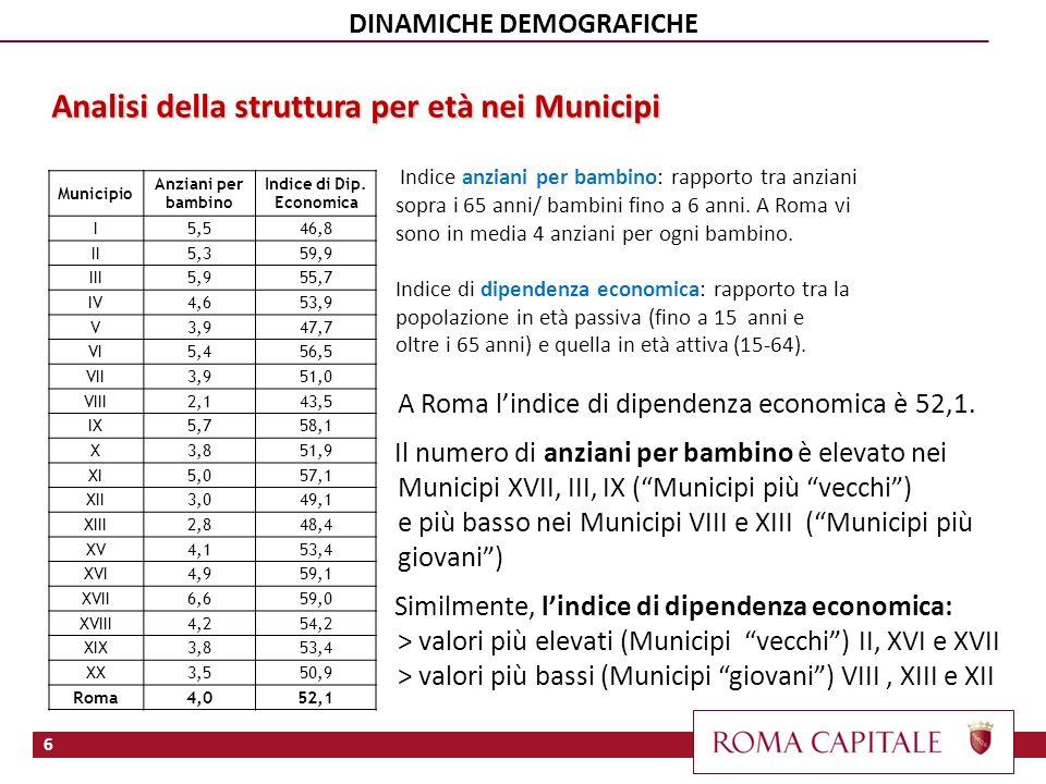 Dal 1998 al 2008 lincidenza della popolazione straniera su quella italiana è più che raddoppiata, passando dai 145.289 cittadini stranieri del 1998 ai 293.948 del 2008.