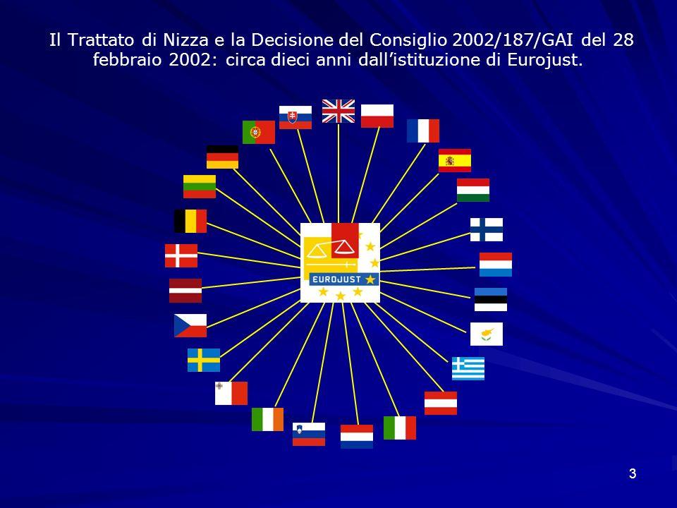 3 Il Trattato di Nizza e la Decisione del Consiglio 2002/187/GAI del 28 febbraio 2002: circa dieci anni dallistituzione di Eurojust.