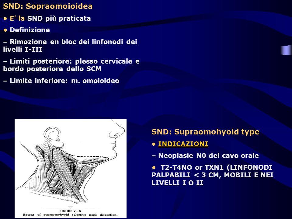 SND: Sopraomoioidea E la SND più praticata Definizione – Rimozione en bloc dei linfonodi dei livelli I-III – Limiti posteriore: plesso cervicale e bor
