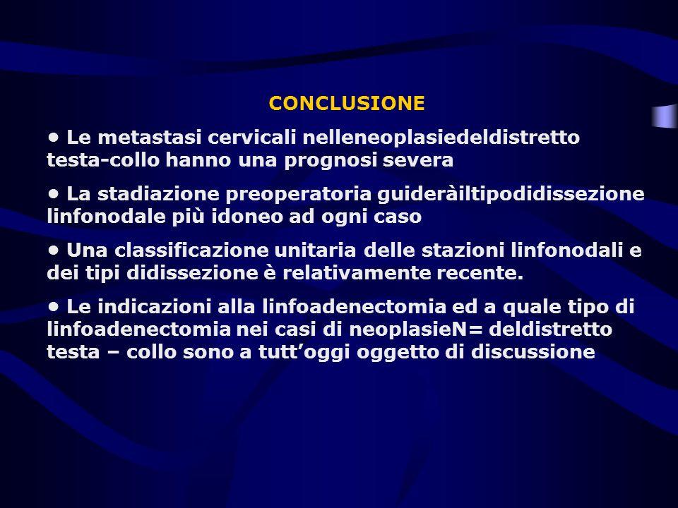 CONCLUSIONE Le metastasi cervicali nelleneoplasiedeldistretto testa-collo hanno una prognosi severa La stadiazione preoperatoria guideràiltipodidissez