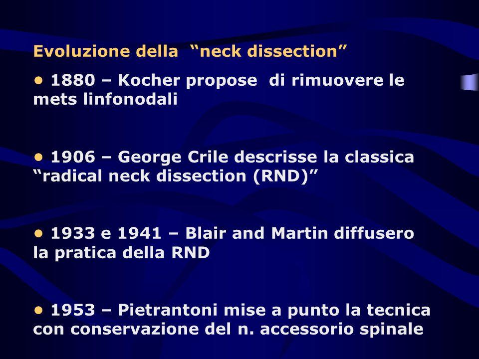 Evoluzione della neck dissection 1880 – Kocher propose di rimuovere le mets linfonodali 1906 – George Crile descrisse la classica radical neck dissect