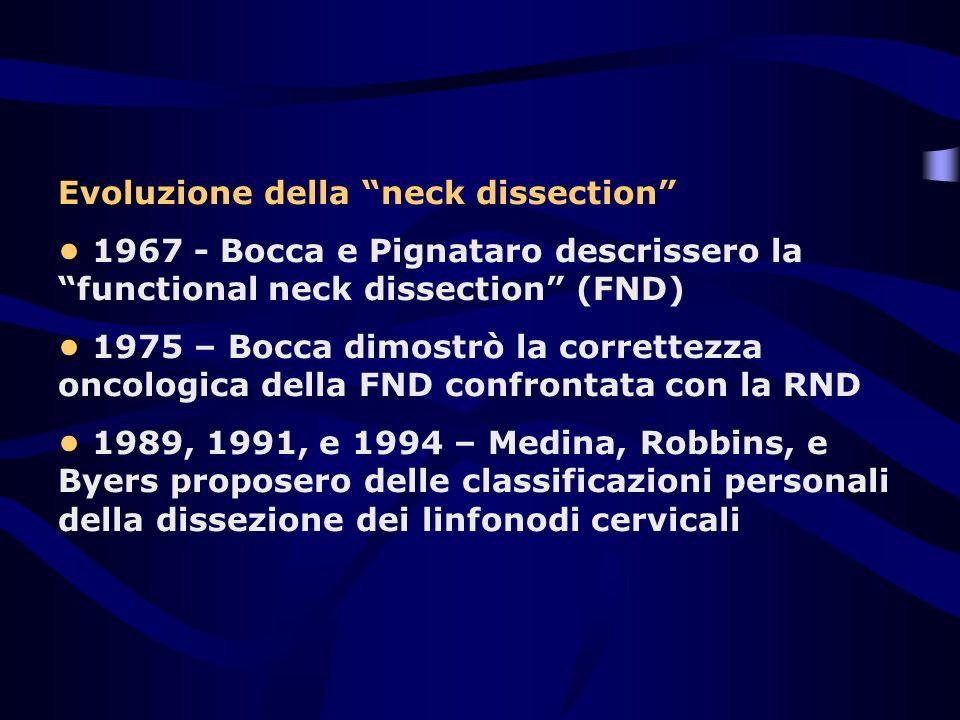 SND: Posterolaterale Definizione – Escissione en bloc del tessuto perilinaftico sui livelli II-IV e di gruppilinfonodali aggiuntivi:sottoccipitali e retroauricolari Indicazionitions – Neoplasie cutanee maligne Melanoma Carcinoma spinocellulare Carcinoma a cellule di Merkel – Sarcomi dei tessuti molli del cuoio capelluto e del collo