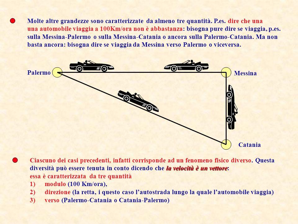 Palermo Catania Messina Molte altre grandezze sono caratterizzate da almeno tre quantità.