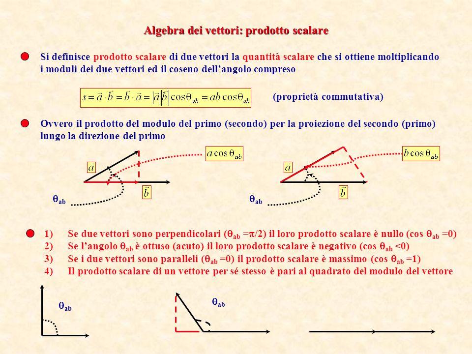 Si definisce prodotto scalare di due vettori la quantità scalare che si ottiene moltiplicando i moduli dei due vettori ed il coseno dellangolo compreso (proprietà commutativa) Ovvero il prodotto del modulo del primo (secondo) per la proiezione del secondo (primo) lungo la direzione del primo ab 1)Se due vettori sono perpendicolari ( ab = /2) il loro prodotto scalare è nullo (cos ab =0) 2)Se langolo ab è ottuso (acuto) il loro prodotto scalare è negativo (cos ab <0) 3)Se i due vettori sono paralleli ( ab =0) il prodotto scalare è massimo (cos ab =1) 4)Il prodotto scalare di un vettore per sé stesso è pari al quadrato del modulo del vettore ab Algebra dei vettori: prodotto scalare