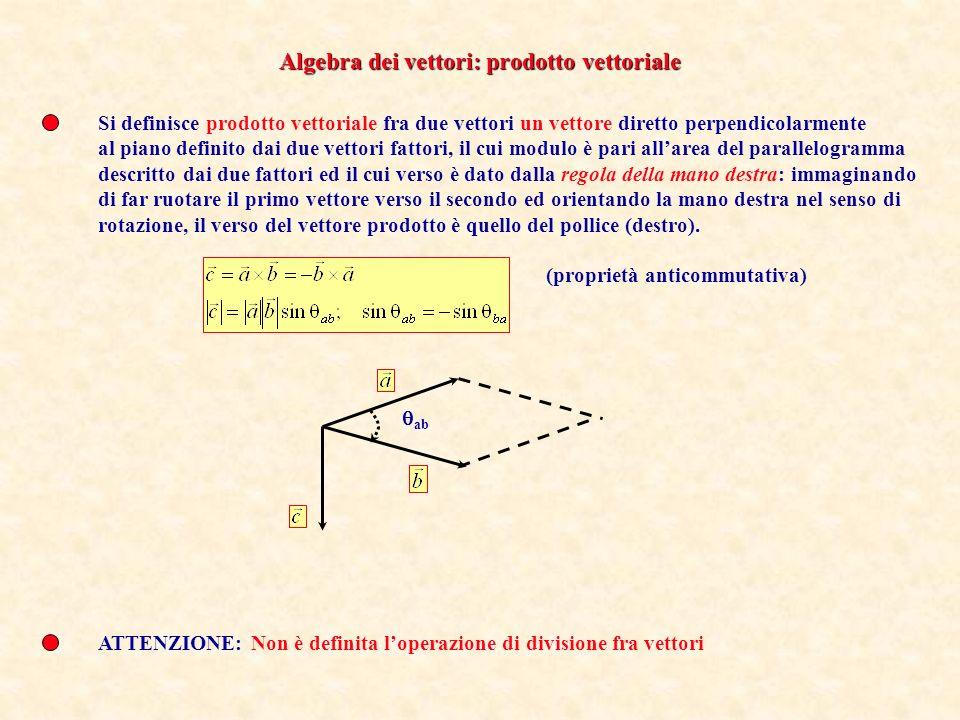 Si definisce prodotto scalare di due vettori la quantità scalare che si ottiene moltiplicando i moduli dei due vettori ed il coseno dellangolo compres