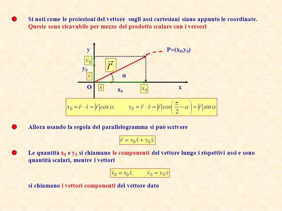 Un punto in un piano può essere rappresentato da una coppia di numeri reali Scegliendo unorigine e due assi perpendicolari (ortogonali), si può stabil