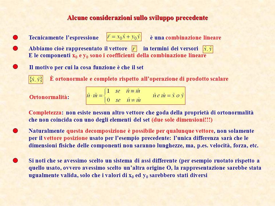 Tecnicamente lespressioneè una combinazione lineare Abbiamo cioè rappresentato il vettorein termini dei versori E le componenti x 0 e y 0 sono i coefficienti della combinazione lineare Il motivo per cui la cosa funzione è che il set È ortonormale e completo rispetto alloperazione di prodotto scalare Ortonormalità: Completezza: non esiste nessun altro vettore che goda della proprietà di ortonormalità che non coincida con uno degli elementi del set (due sole dimensioni!!!) Naturalmente questa decomposizione è possibile per qualunque vettore, non solamente per il vettore posizione usato per lesempio precedente: lunica differenza sarà che le dimensioni fisiche delle componenti non saranno lunghezze, ma, p.es.