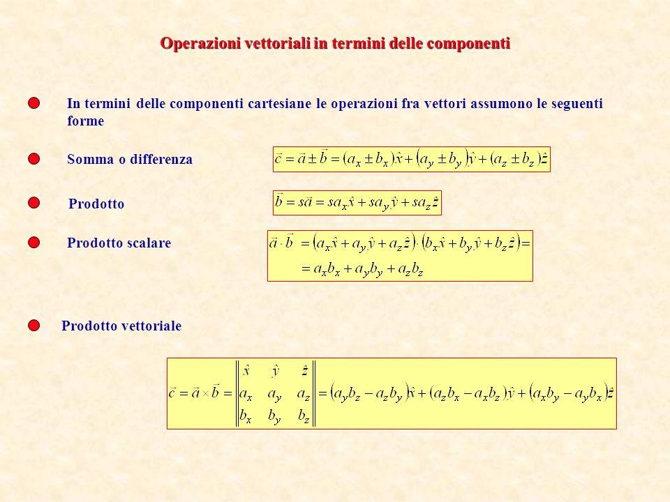 In termini delle componenti cartesiane le operazioni fra vettori assumono le seguenti forme Somma o differenza Prodotto Prodotto scalare Prodotto vettoriale Operazioni vettoriali in termini delle componenti
