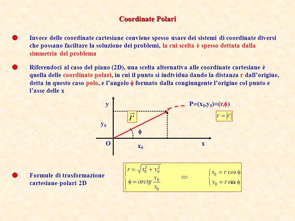 Invece delle coordinate cartesiane conviene spesso usare dei sistemi di coordinate diversi che possano faciltare la soluzione dei problemi, la cui scelta è spesso dettata dalla simmetria del problema Riferendoci al caso del piano (2D), una scelta alternativa alle coordinate cartesiane è quella delle coordinate polari, in cui il punto si individua dando la distanza r dallorigine, detta in questo caso polo, e langolo formato dalla congiungente lorigine col punto e lasse delle x P (x 0,y 0 ) (r, ) x y O x0x0 y0y0 Formule di trasformazione cartesiane-polari 2D Coordinate Polari