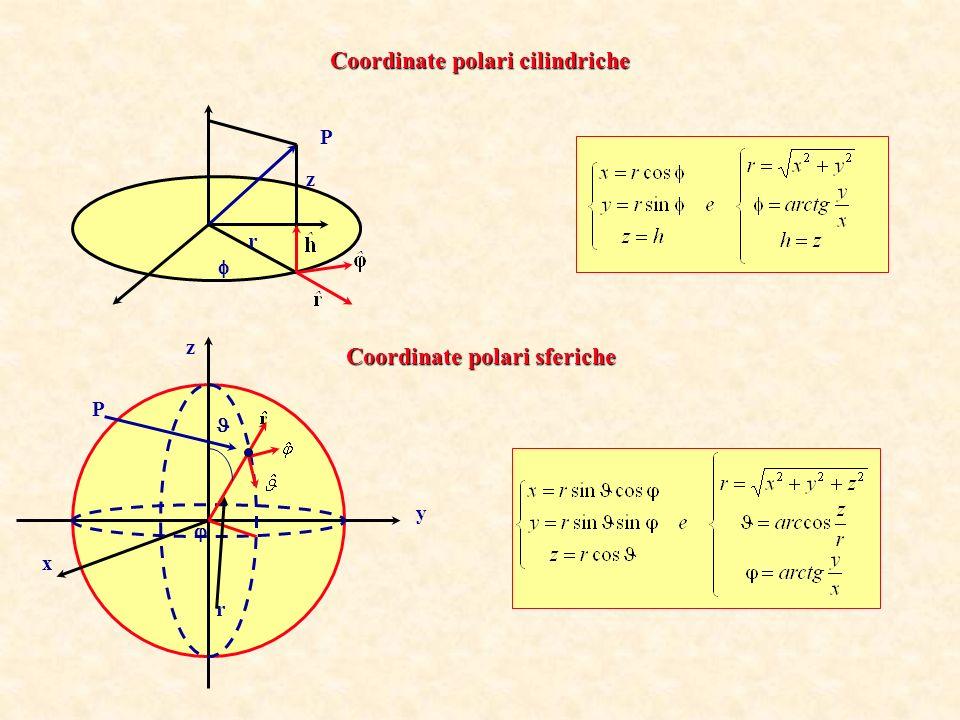 Coordinate polari cilindriche P z r Coordinate polari sferiche x y z r P