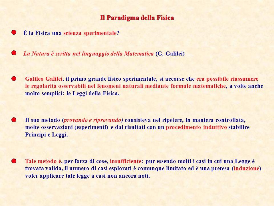 Il Paradigma della Fisica La Natura è scritta nel linguaggio della Matematica (G.