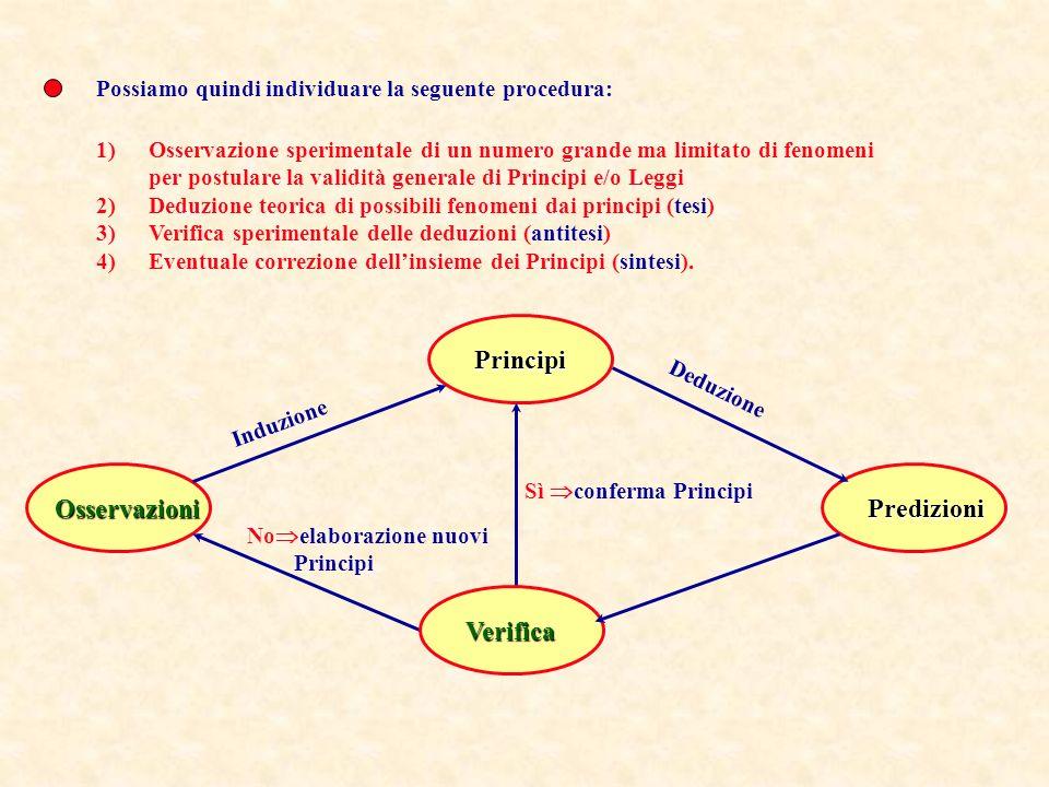 Isaac Newton si accorse che una volta postulati i Principi, tuttavia, tramite la Matematica era possibile dedurre altre leggi (a priori) e formulare d