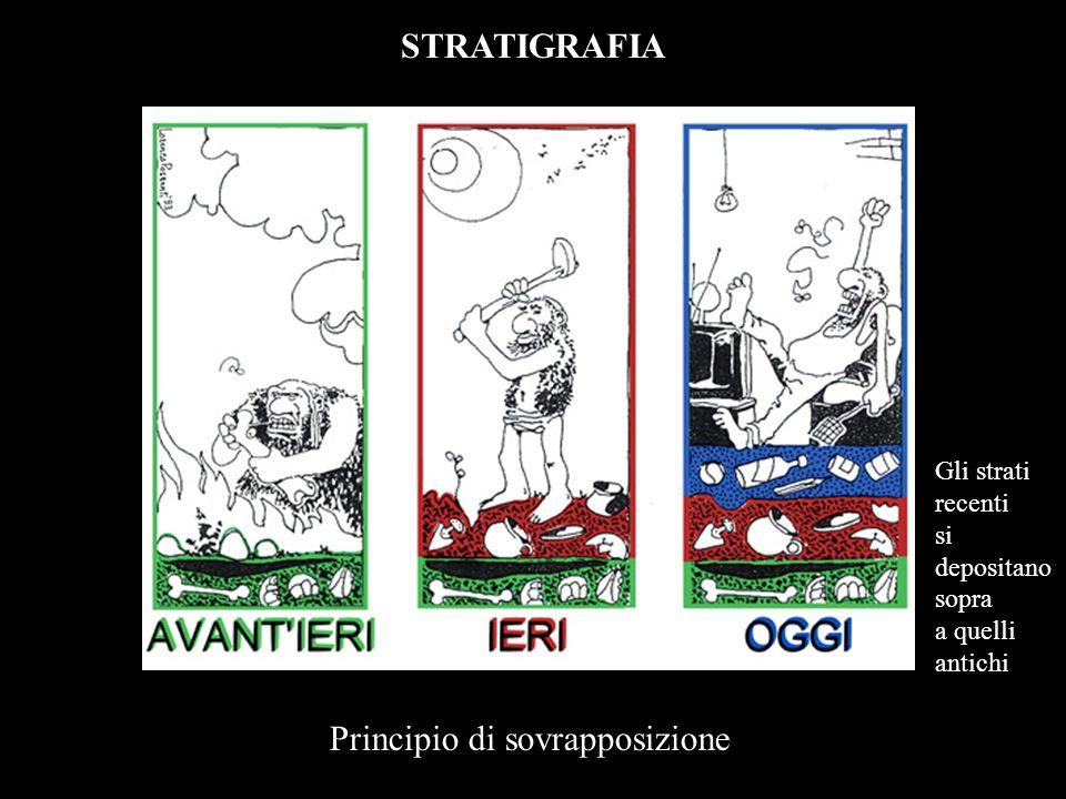 Principio di sovrapposizione STRATIGRAFIA Gli strati recenti si depositano sopra a quelli antichi