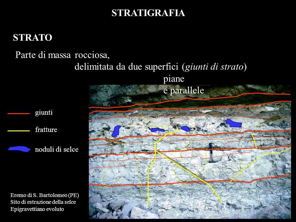 STRATIGRAFIA STRATO Parte di massa rocciosa, delimitata da due superfici (giunti di strato) piane e parallele giunti fratture noduli di selce Eremo di