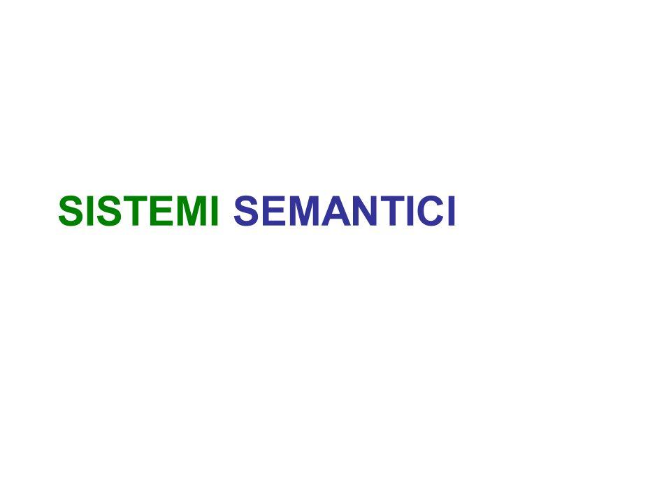 Il quadrato semiotico è lo sviluppo logico di una categoria semica binaria.