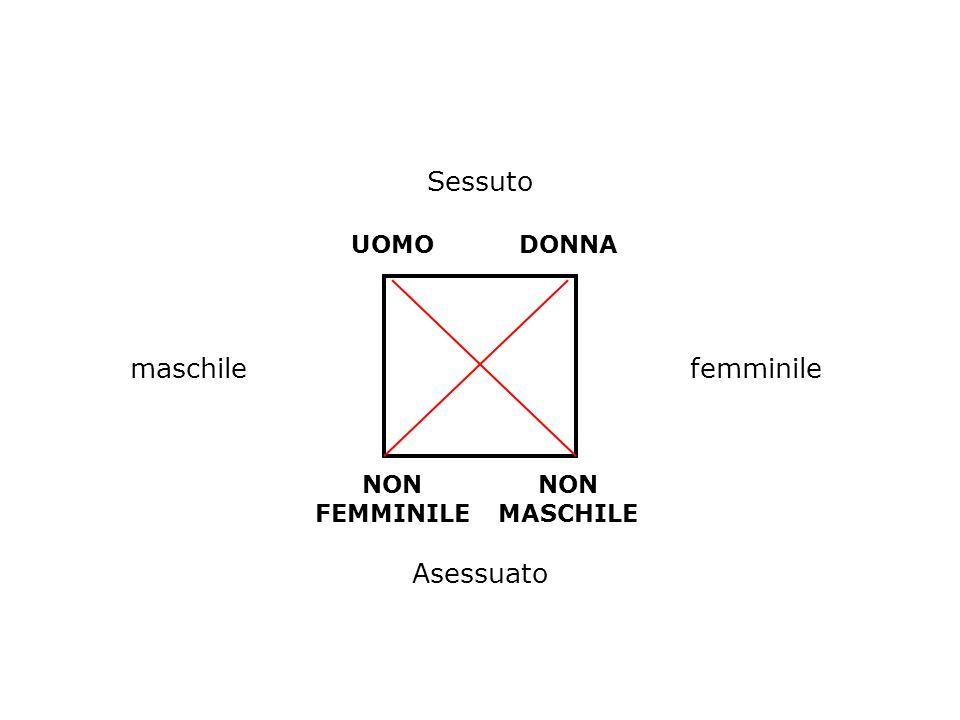 UOMODONNA NON FEMMINILE NON MASCHILE Sessuto Asessuato maschilefemminile
