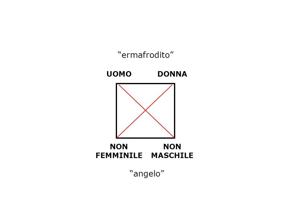 UOMODONNA NON FEMMINILE NON MASCHILE ermafrodito angelo
