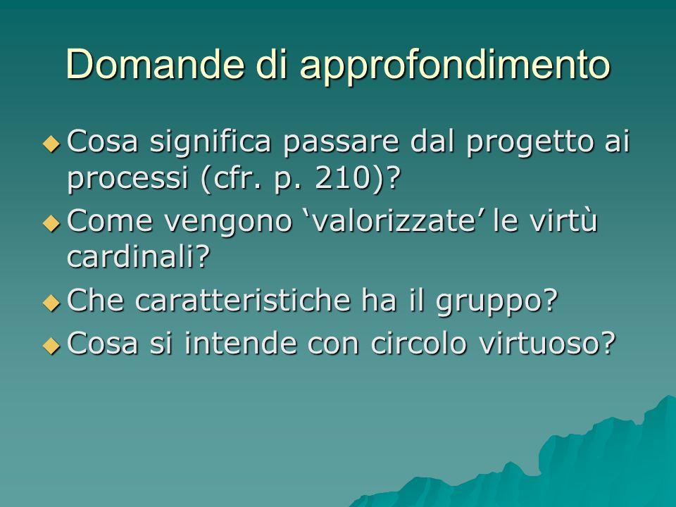 Domande di approfondimento Cosa significa passare dal progetto ai processi (cfr. p. 210)? Cosa significa passare dal progetto ai processi (cfr. p. 210