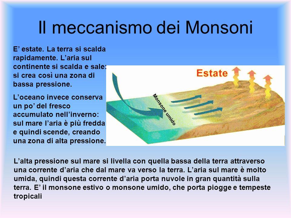 Il meccanismo dei Monsoni E estate. La terra si scalda rapidamente. Laria sul continente si scalda e sale: si crea così una zona di bassa pressione. L