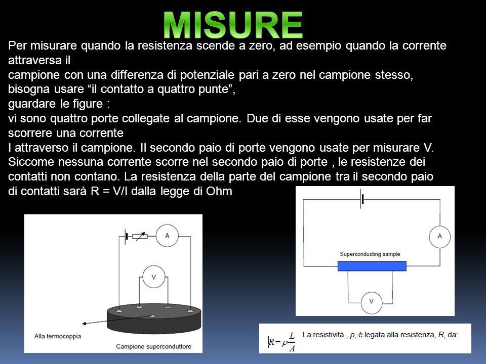 Per misurare quando la resistenza scende a zero, ad esempio quando la corrente attraversa il campione con una differenza di potenziale pari a zero nel