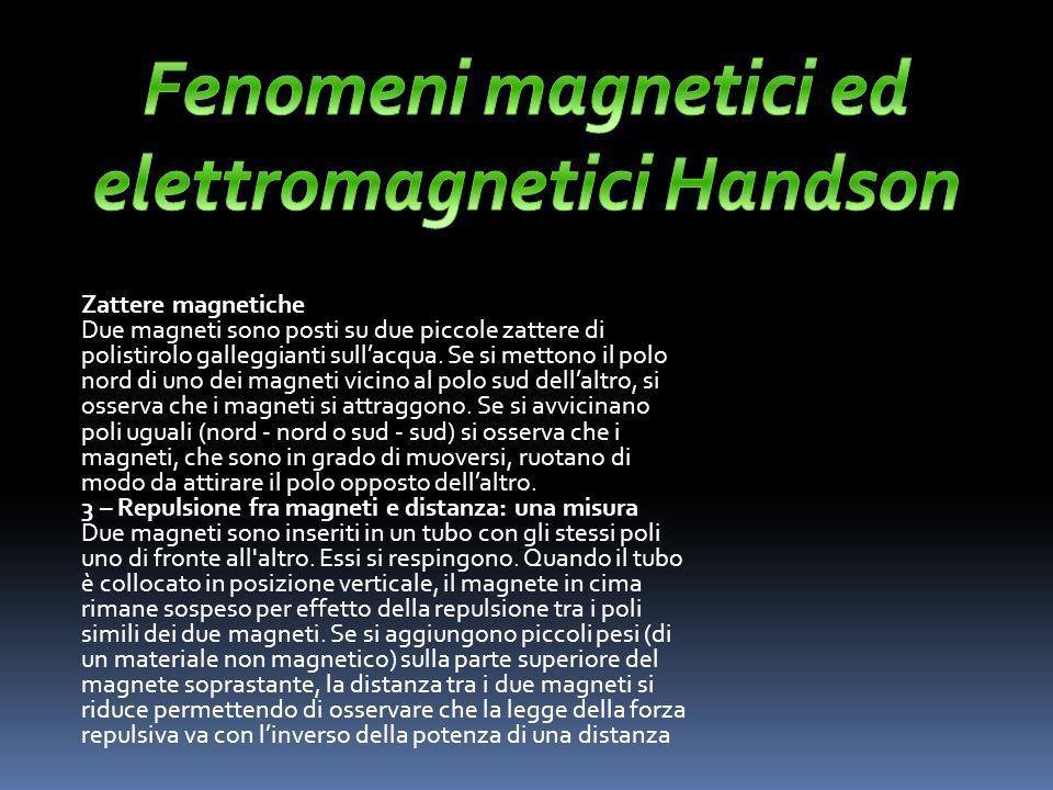 10 – L interazione tra un magnete e una bobina percorsa da una corrente elettrica Una bobina percorsa da una corrente è attratta o respinta da un magnete in base alla direzione in cui circola la corrente al suo interno.