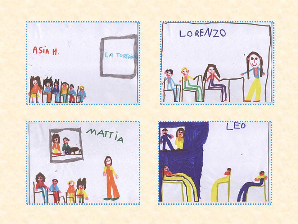13 marzo 2008 Alla Scuola Primaria di Riolo le insegnanti di 5°, Rossella e Vanna, ci hanno raccontato la storia La torta in cielo di G. Rodari. Lhann