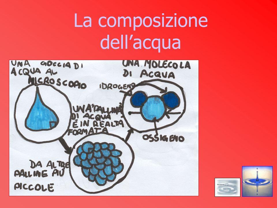 La composizione dellacqua