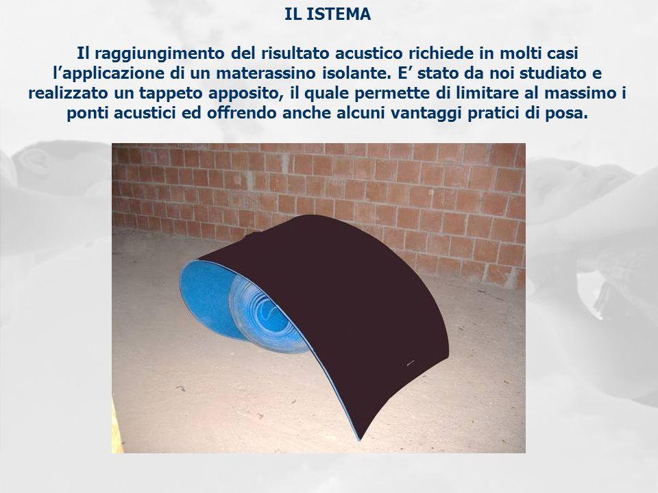 IL ISTEMA Il raggiungimento del risultato acustico richiede in molti casi lapplicazione di un materassino isolante. E stato da noi studiato e realizza