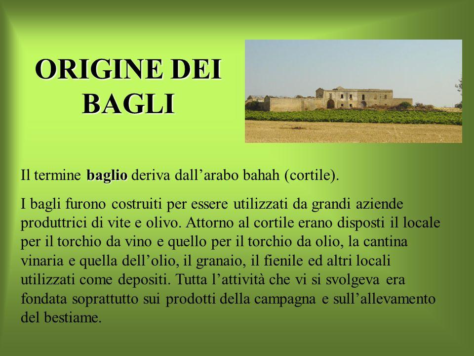 ORIGINE DEI BAGLI baglio Il termine baglio deriva dallarabo bahah (cortile).