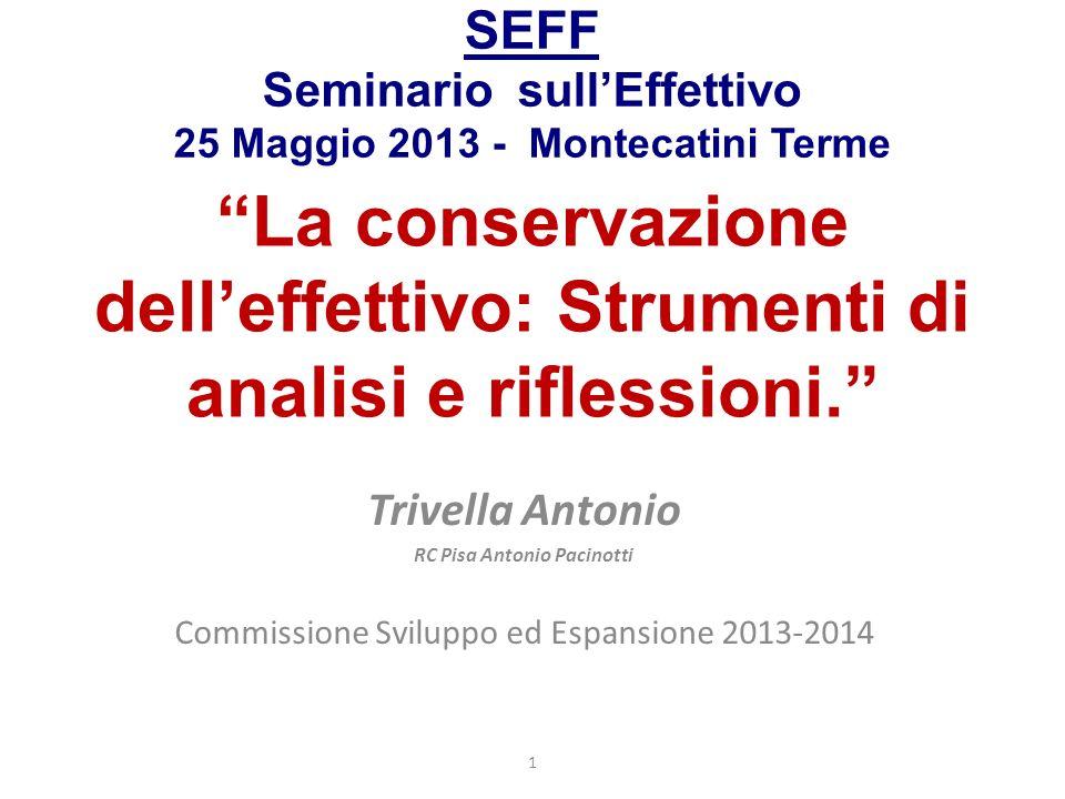 1 La conservazione delleffettivo: Strumenti di analisi e riflessioni. Trivella Antonio RC Pisa Antonio Pacinotti Commissione Sviluppo ed Espansione 20