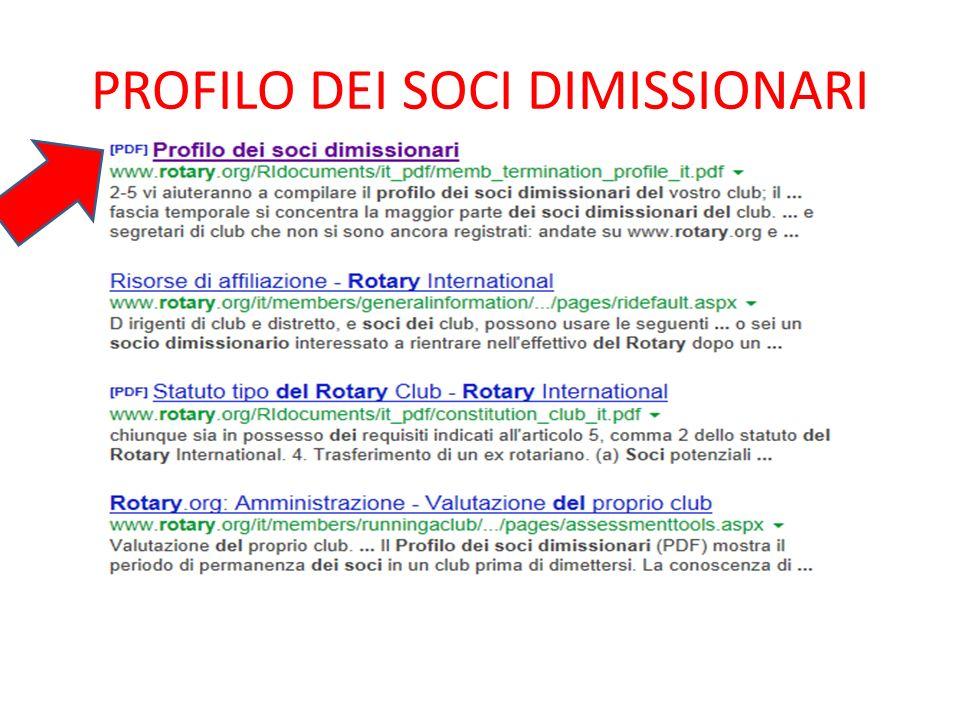PROFILO DEI SOCI DIMISSIONARI