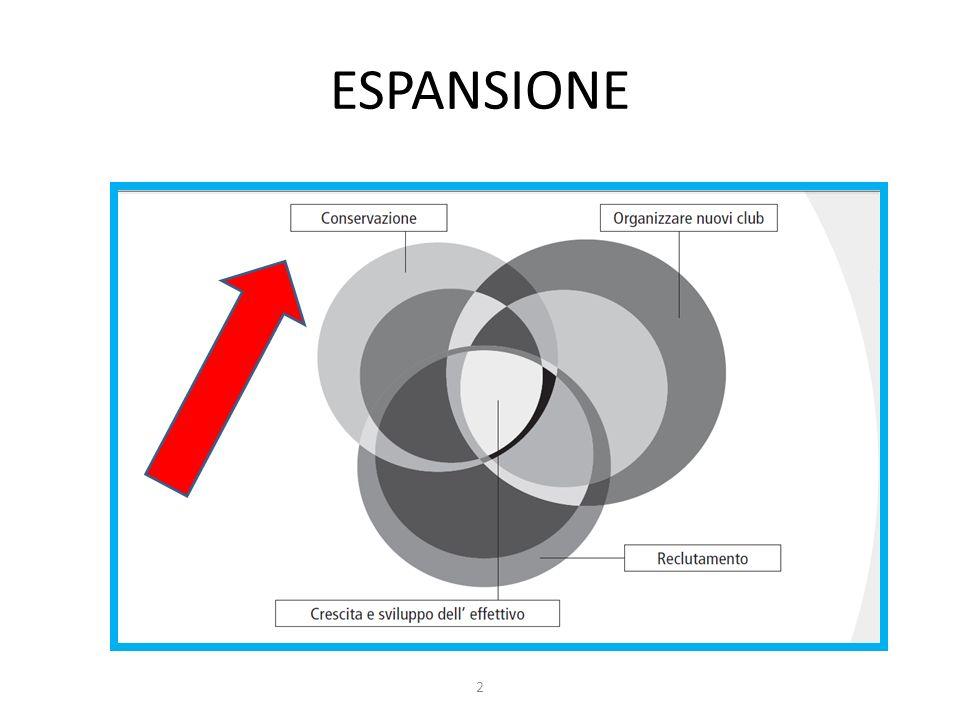 ESPANSIONE 2