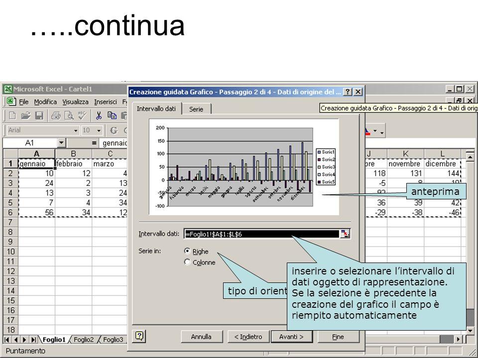 119 …..continua tipo di orientamento anteprima premere inserire o selezionare lintervallo di dati oggetto di rappresentazione. Se la selezione è prece