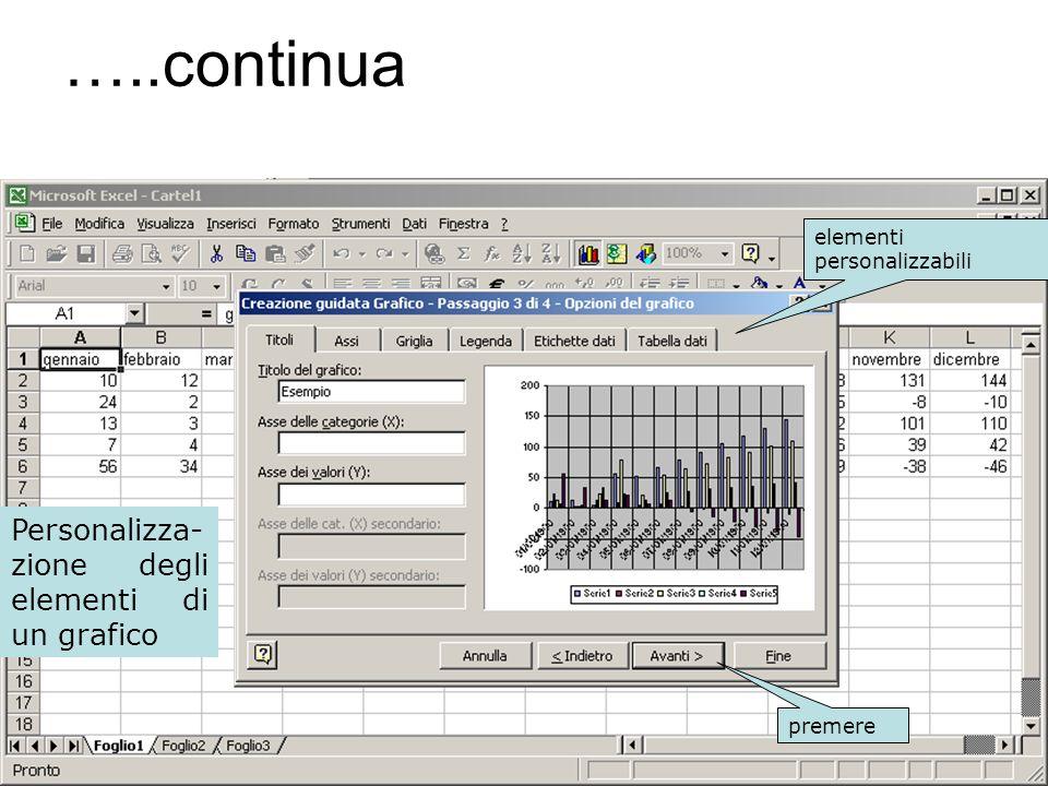 120 …..continua elementi personalizzabili premere Personalizza- zione degli elementi di un grafico