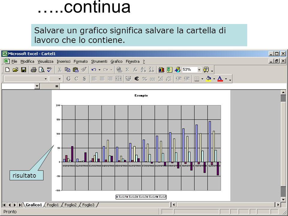122 …..continua risultato Il grafico è aggiornato automaticamente ogni volta che i dati cui si riferisce sono modificati. Salvare un grafico significa