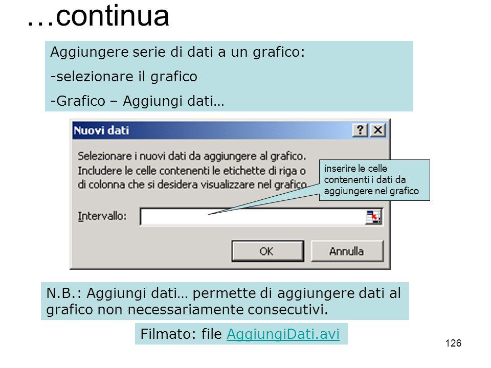 126 …continua Aggiungere serie di dati a un grafico: -selezionare il grafico -Grafico – Aggiungi dati… inserire le celle contenenti i dati da aggiungere nel grafico N.B.: Aggiungi dati… permette di aggiungere dati al grafico non necessariamente consecutivi.