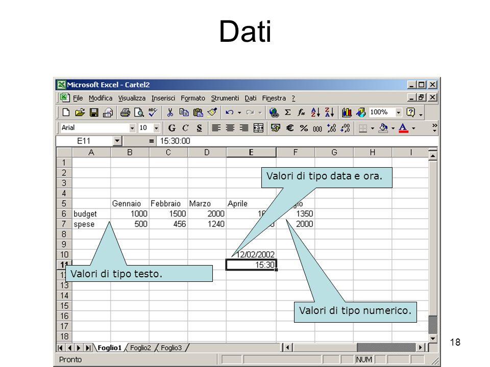 18 Procedura di inserimento: Selezionare la cella Digitare i dati Dati Tipi di dato: Testo: combinazione di lettere, numeri, simboli e spazio Numerico Data/Ora Valori di tipo testo.