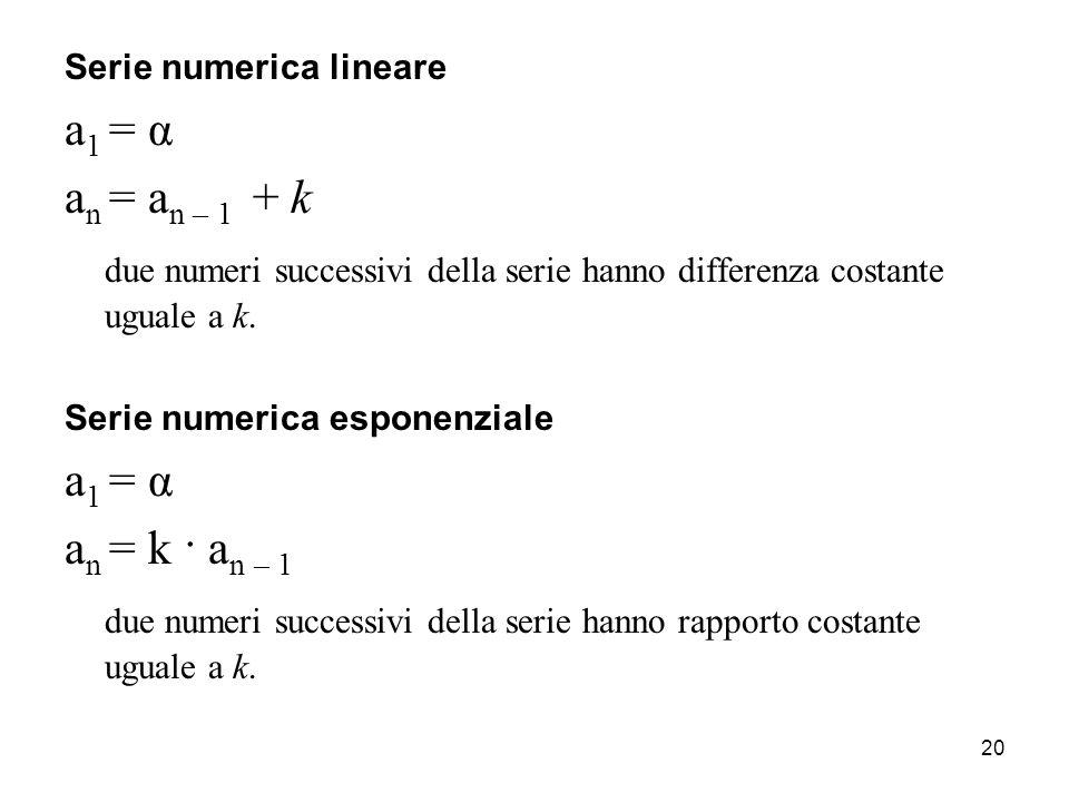 20 Serie numerica lineare a 1 = α a n = a n – 1 + k due numeri successivi della serie hanno differenza costante uguale a k.
