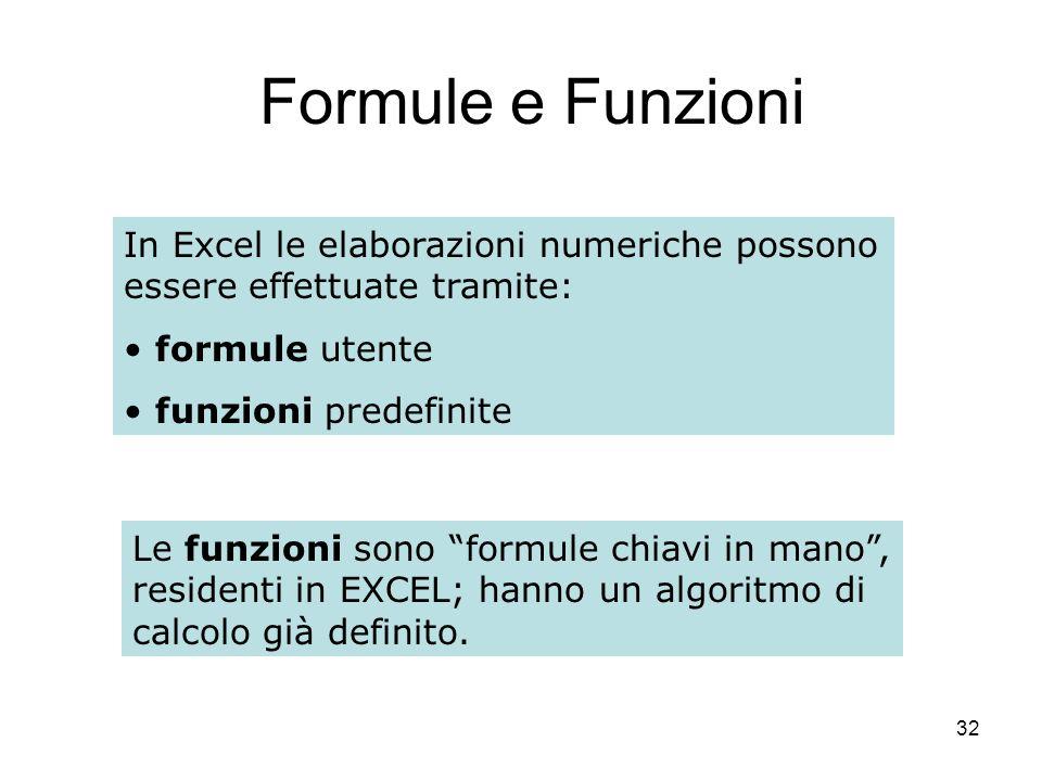 32 Formule e Funzioni In Excel le elaborazioni numeriche possono essere effettuate tramite: formule utente funzioni predefinite Le funzioni sono formule chiavi in mano, residenti in EXCEL; hanno un algoritmo di calcolo già definito.