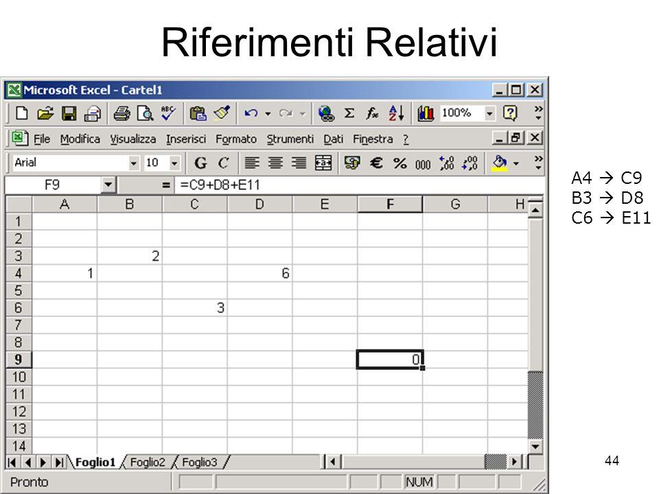 44 Riferimenti Relativi F-D=2 9-4=5 A4 C9 B3 D8 C6 E11