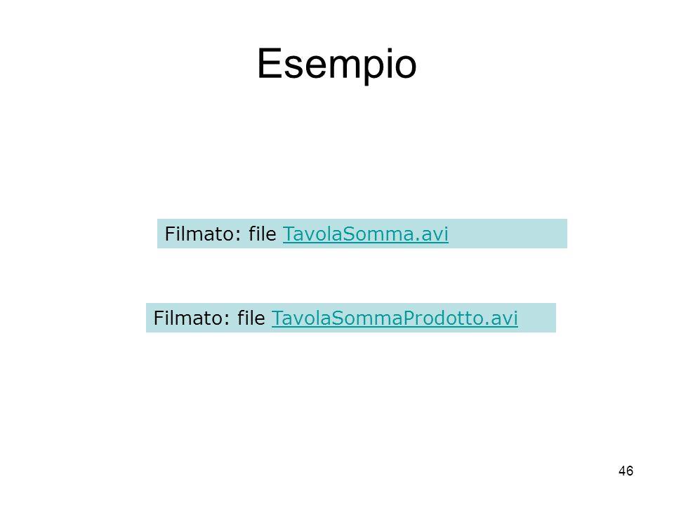 46 Esempio Filmato: file TavolaSomma.aviTavolaSomma.avi Filmato: file TavolaSommaProdotto.aviTavolaSommaProdotto.avi