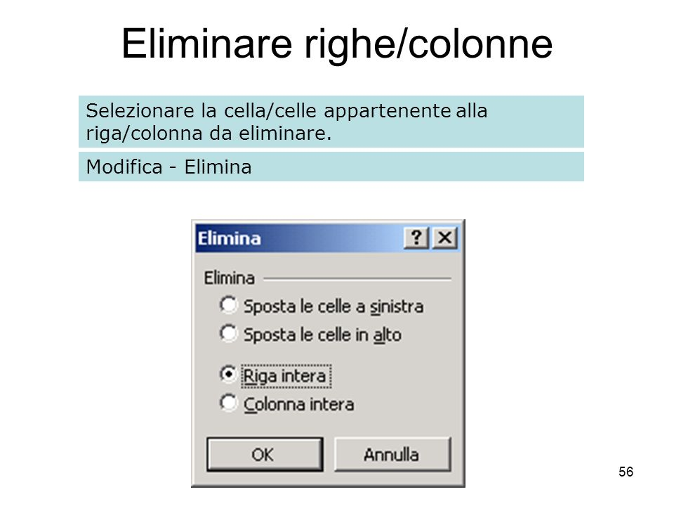 56 Eliminare righe/colonne Selezionare la cella/celle appartenente alla riga/colonna da eliminare. Modifica - Elimina