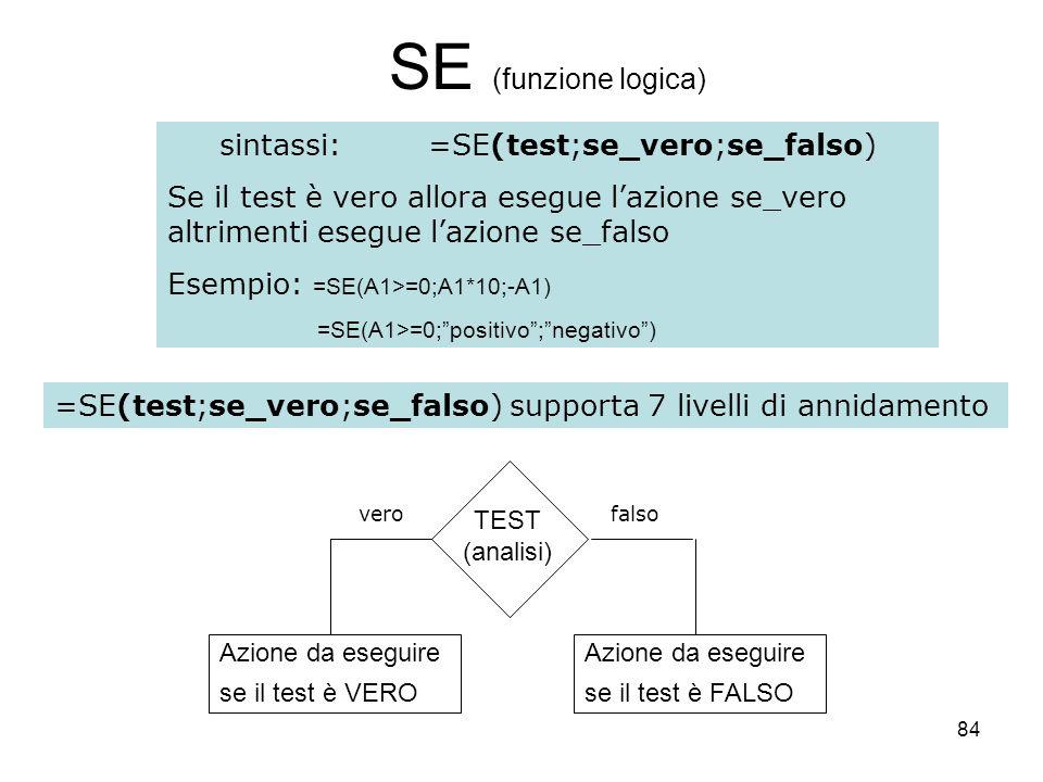 84 SE (funzione logica) TEST (analisi) Azione da eseguire se il test è VERO Azione da eseguire se il test è FALSO sintassi:=SE(test;se_vero;se_falso) Se il test è vero allora esegue lazione se_vero altrimenti esegue lazione se_falso Esempio: =SE(A1>=0;A1*10;-A1) =SE(A1>=0;positivo;negativo) verofalso =SE(test;se_vero;se_falso) supporta 7 livelli di annidamento