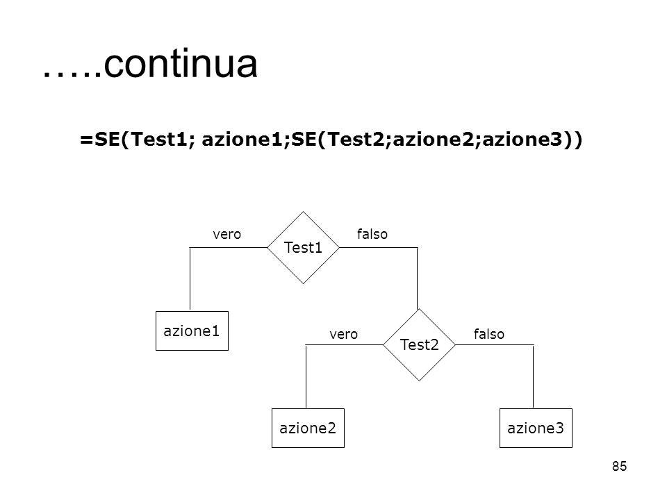 85 =SE(Test1; azione1;SE(Test2;azione2;azione3)) Test1 azione1 Test2 azione2azione3 verofalso verofalso …..continua