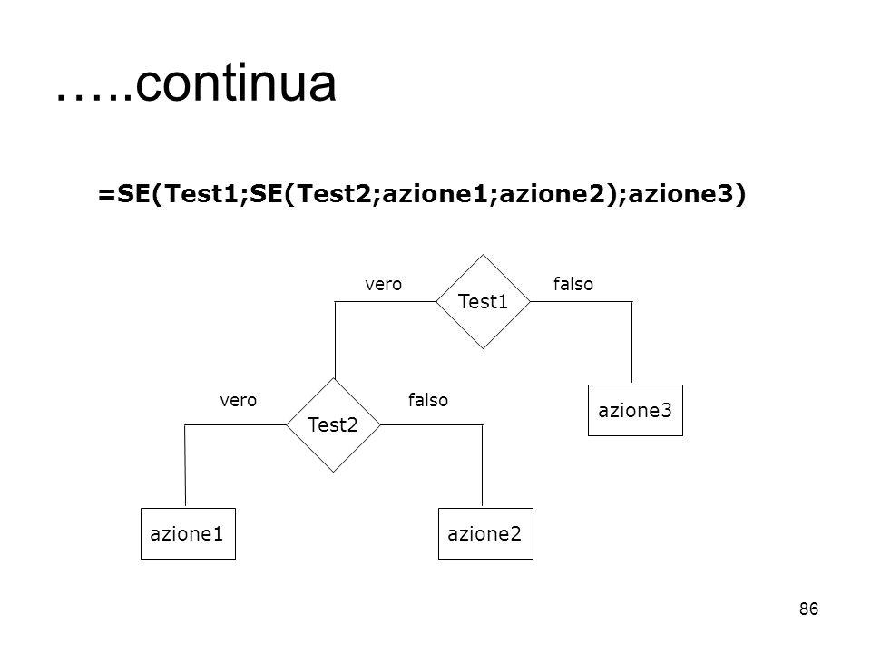 86 Test1 verofalso Test2 azione1azione2 azione3 verofalso =SE(Test1;SE(Test2;azione1;azione2);azione3) …..continua